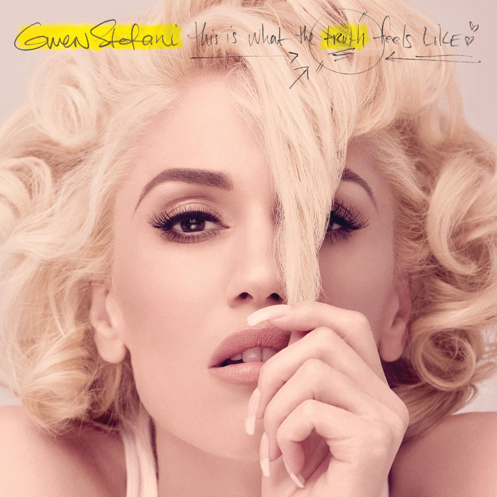 Photo of Gwen Stefani – This Is What The Truth Feels Like | Recensione CD