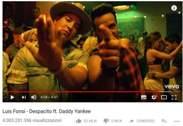 Despacito 4 Miliardi Views