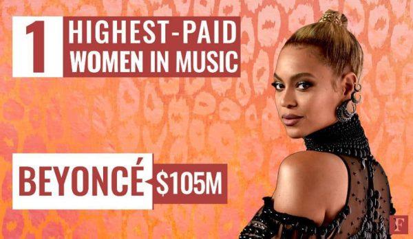 Beyonce La Più Pagata Del 2017