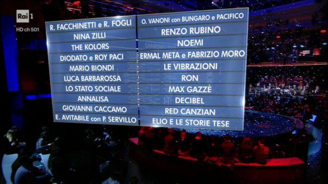 Photo of Sanremo 2018: ecco i nomi dei 20 Big in gara. Meno spazio ai talent