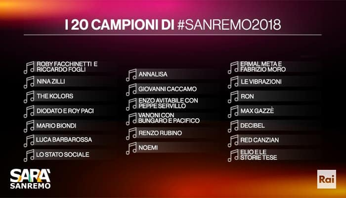 Photo of Sanremo 2018: annunciati gli ospiti della serata dei duetti