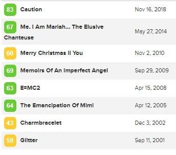 Mariah Note Album