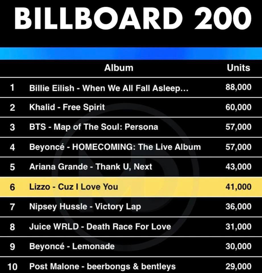 billboard top