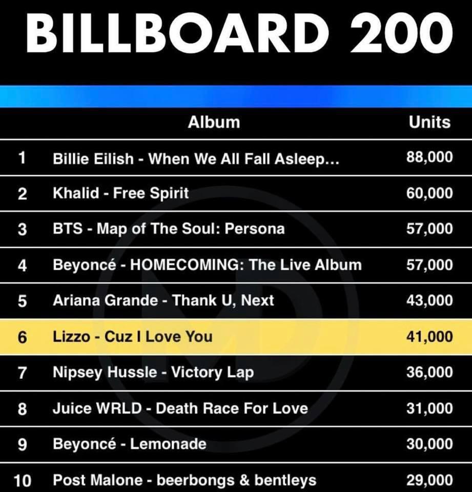 billboard top