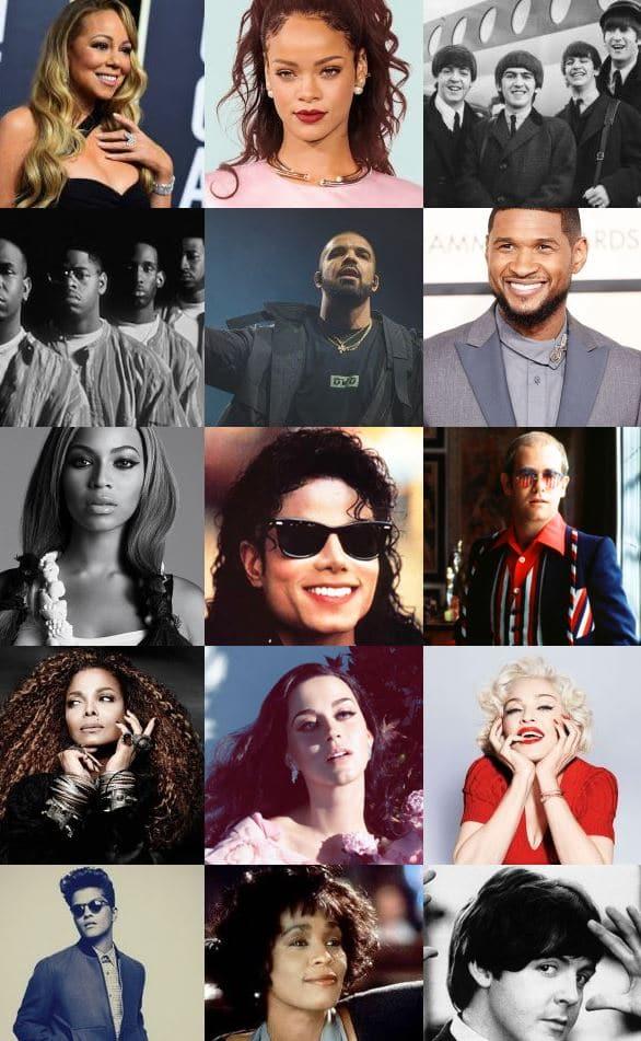 Cantanti Con Più Settimane Numero Nella Billboard Hot