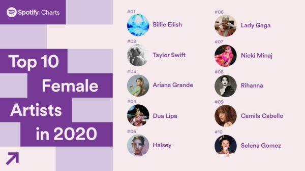 female top cantanti donne piu ascoltate spotify