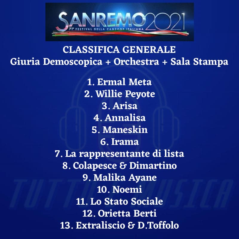 classifica sala stampa sanremo 2021